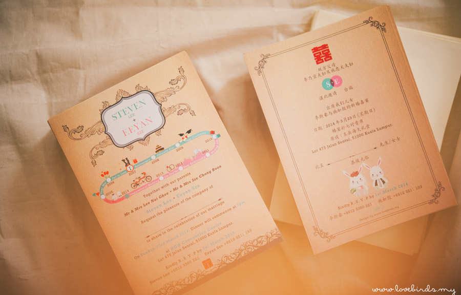 Happy Couple Wedding Invitations